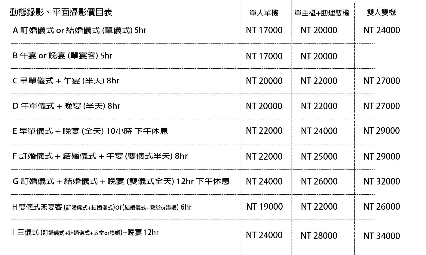 價目表2016
